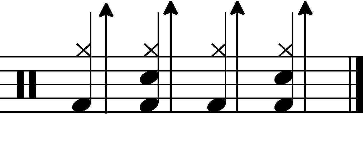 9 Absolute Beginner Drum Beats | Drumistry